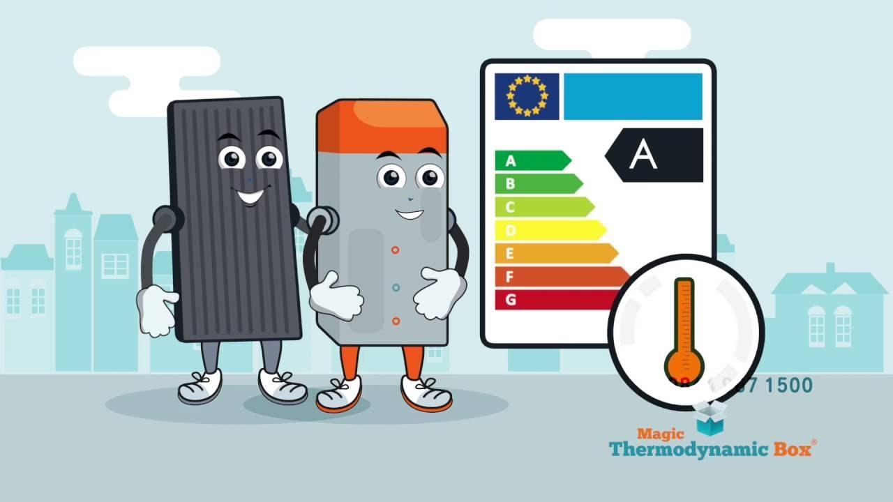 Thermodynamic Hot Water Heating